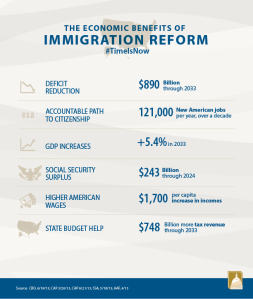 Comprehensive Immigration Reform